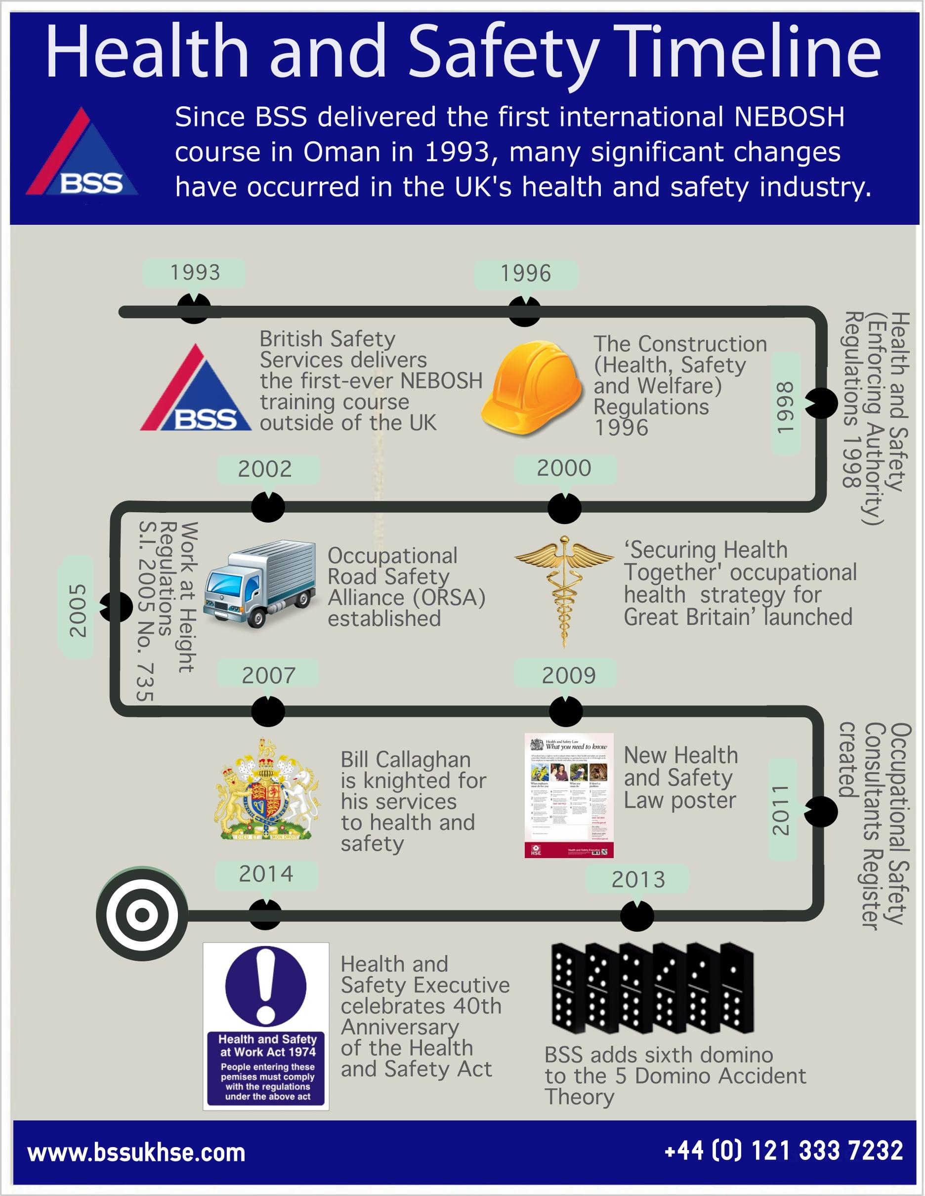 British Safety Services | News Archives | British Safety Services